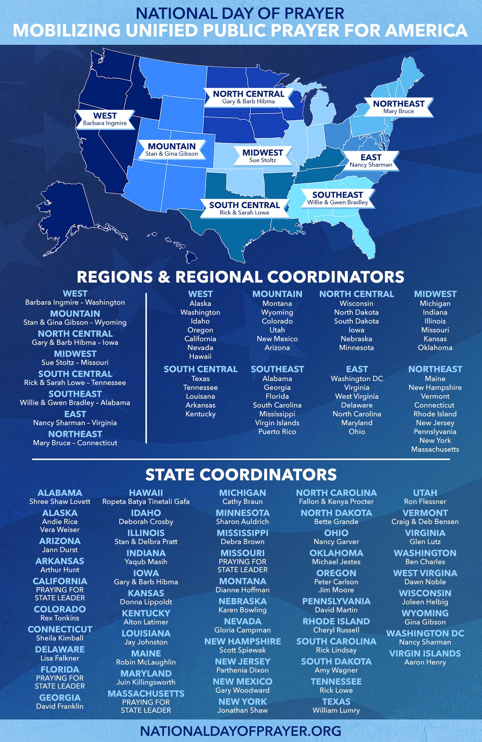 NDP State Coordinators-10.30-1